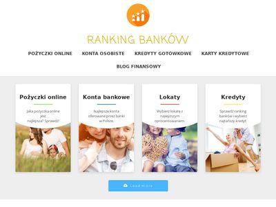Ranking-bankow.com.pl najlepsze konto