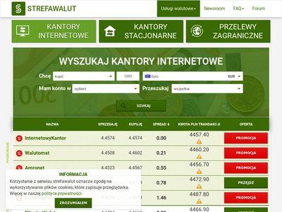 StrefaWalut.pl znajdź kantor internetowy